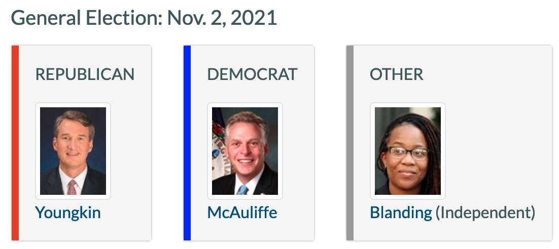Virginia Governor Candidates: three photos of Glenn Youngkin (R), Terry McAuliffe (D), and Princess Blanding (I)